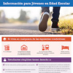 Poster for Youth - Spanish; link to accessible PDF available in caption